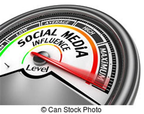 Social media influence on youth essay